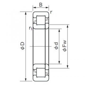 200 mm x 420 mm x 138 mm  NACHI NUP 2340 roulements à rouleaux cylindriques