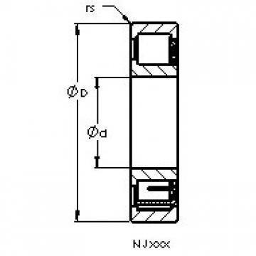 AST NJ2328 MW3 roulements à rouleaux cylindriques