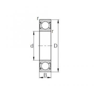 35 mm x 72 mm x 17 mm  KBC 6207ZZ roulements rigides à billes