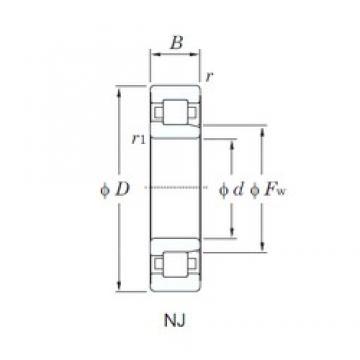 90 mm x 190 mm x 64 mm  KOYO NJ2318R roulements à rouleaux cylindriques