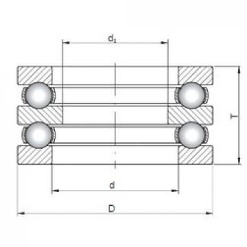 ISO 52422 butées à billes