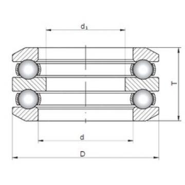ISO 54308 butées à billes