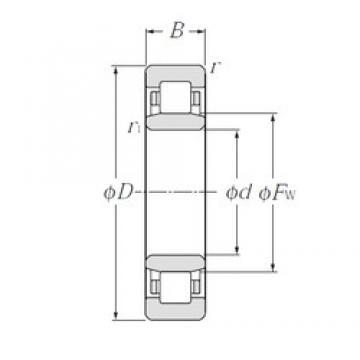 75 mm x 130 mm x 25 mm  NTN NU215E roulements à rouleaux cylindriques