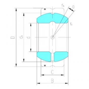 115 mm x 180 mm x 98 mm  LS GE115XS/K paliers lisses