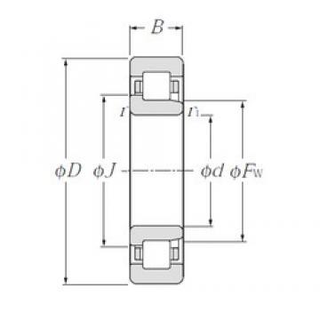 70 mm x 150 mm x 35 mm  NTN NJ314 roulements à rouleaux cylindriques