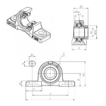 SNR EXP306 unités de roulement